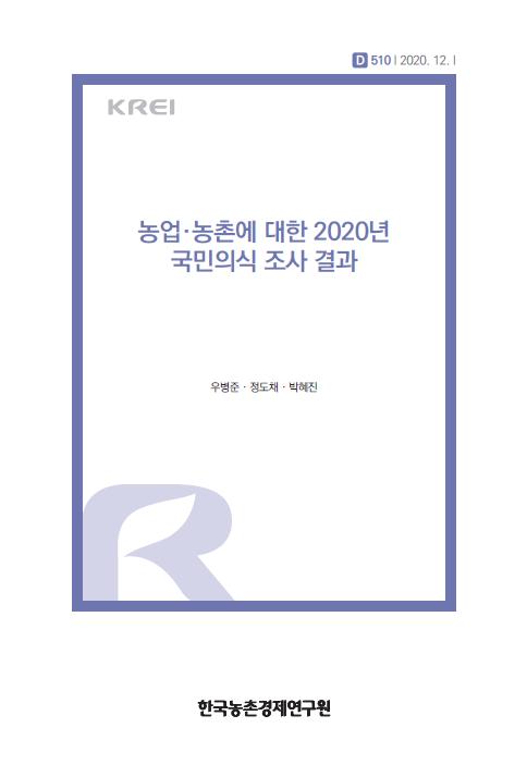 농업·농촌에 대한 2020년 국민의식 조사 결과